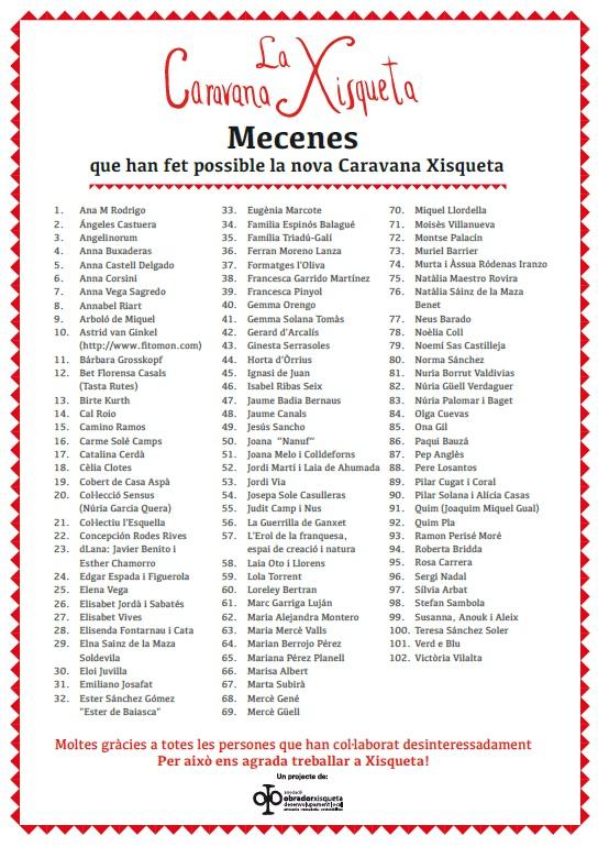Llista Mecenes_2015